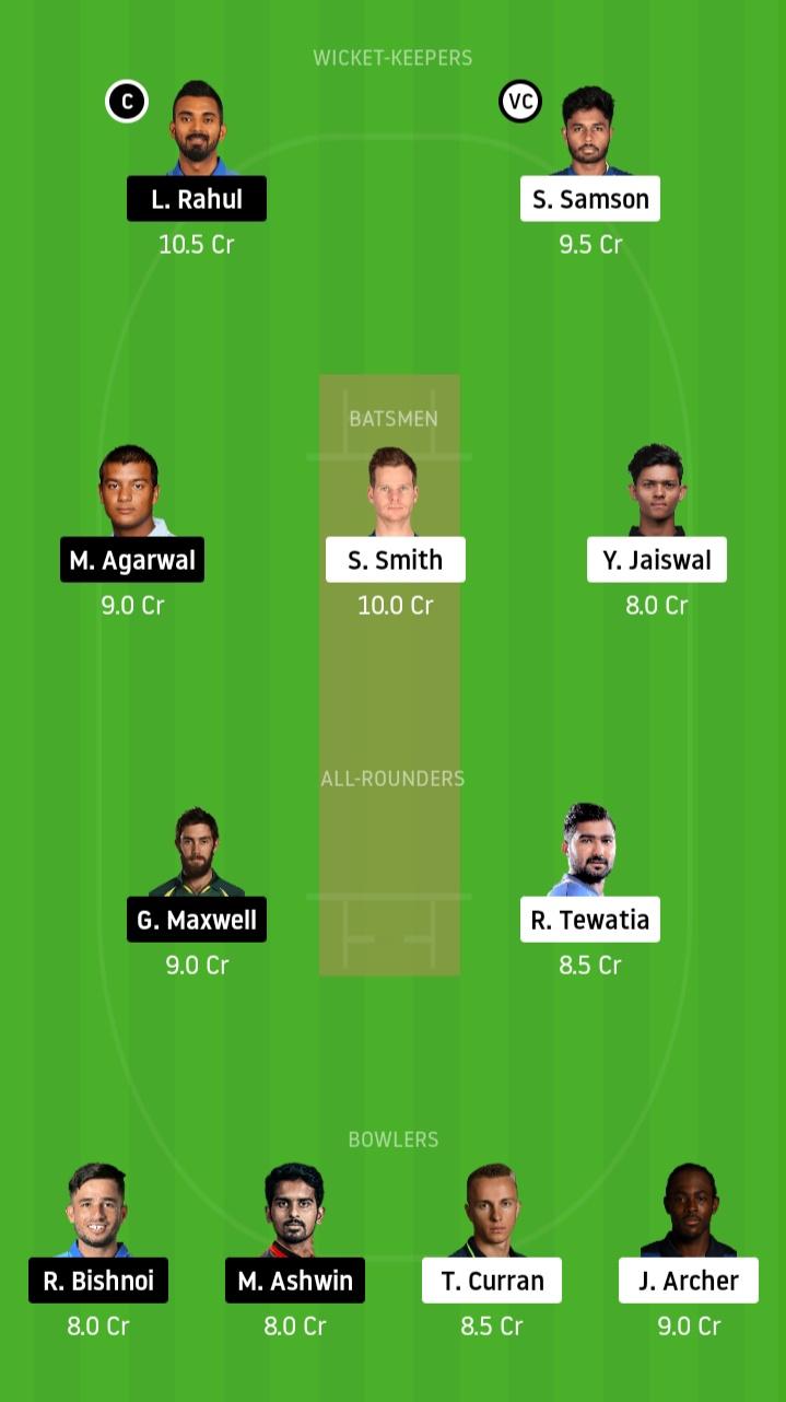 Crickinfo IPL