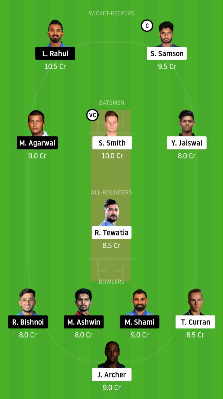 RR vs KXIP Dream11 Tips IPL Match Predication and Match Preview Crickinfo