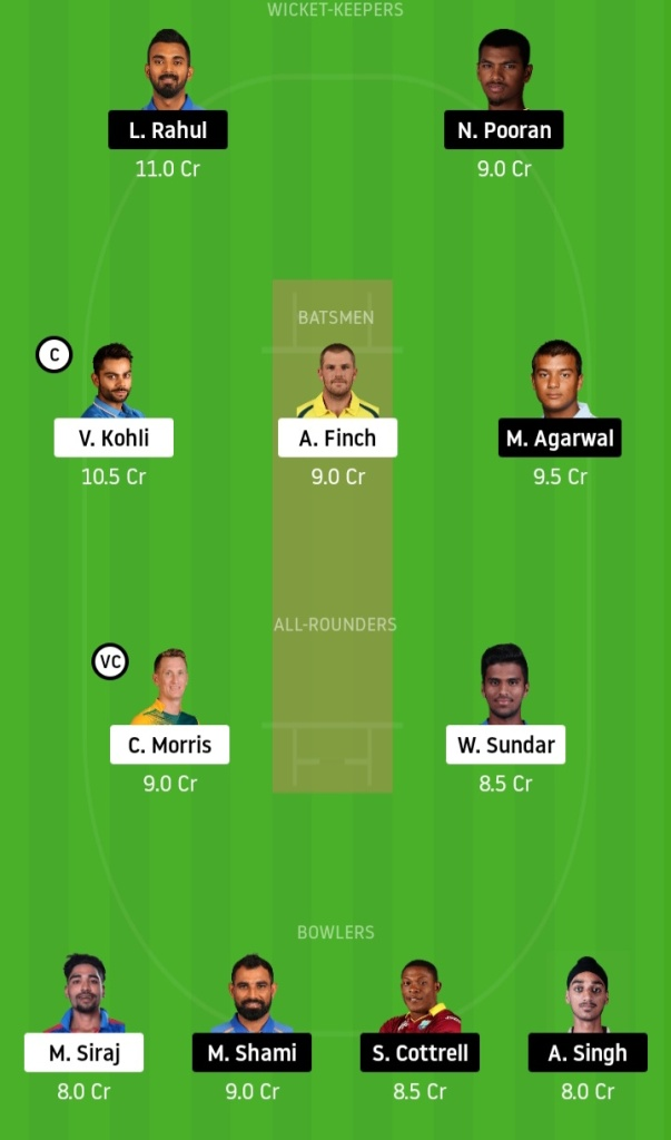 RCB vs KXIP Dream11 Match Preview