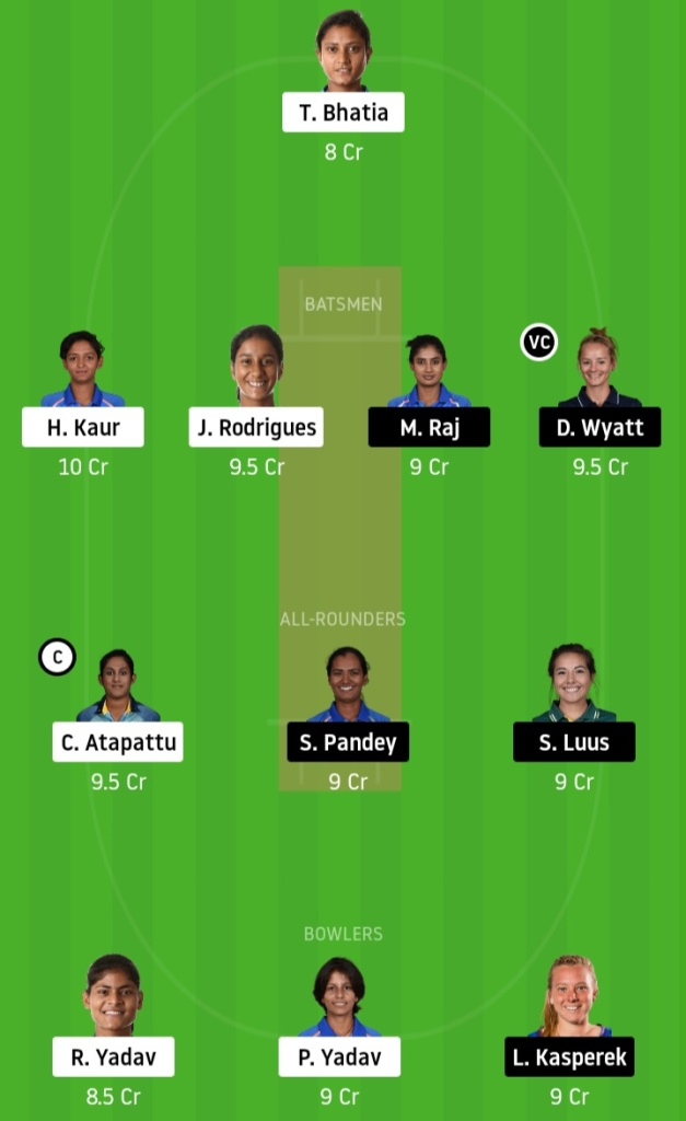 SUP vs VEL Match Preview 2020 www.crickinfo.in