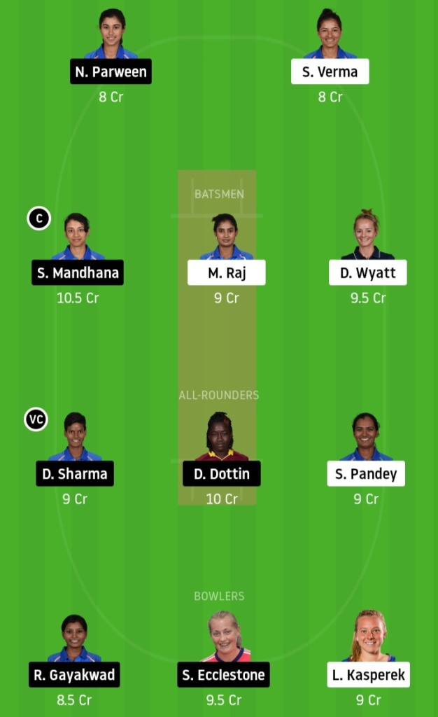 VEL vs TRA Dream11 Team PredictionCrickinfo
