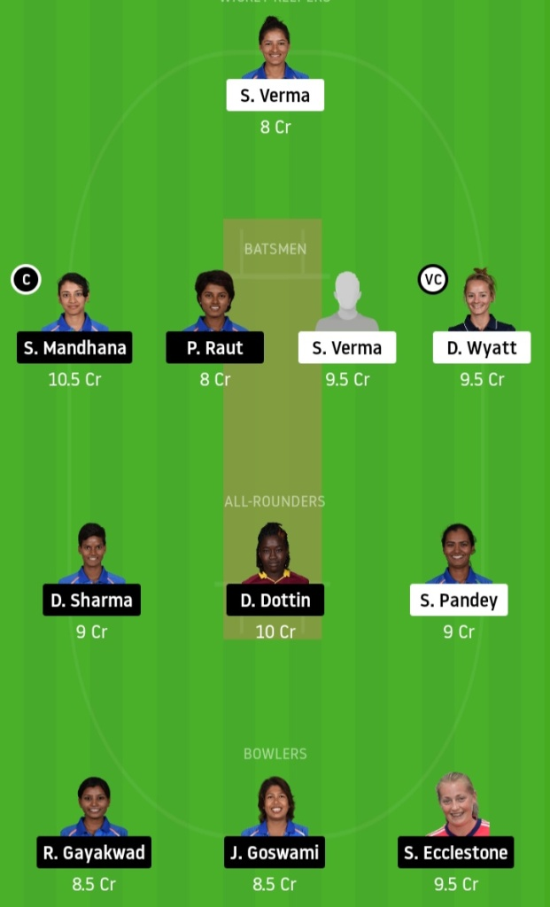 VEL vs TRA Match Preview 2020 www.crickinfo.in