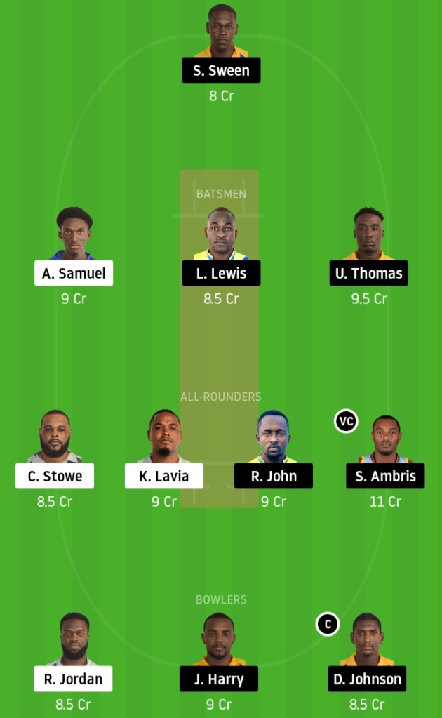 FCS vs SPB Dream11 Prediction | Match 16 | Dream11 Vincy Premier League - T10 2020