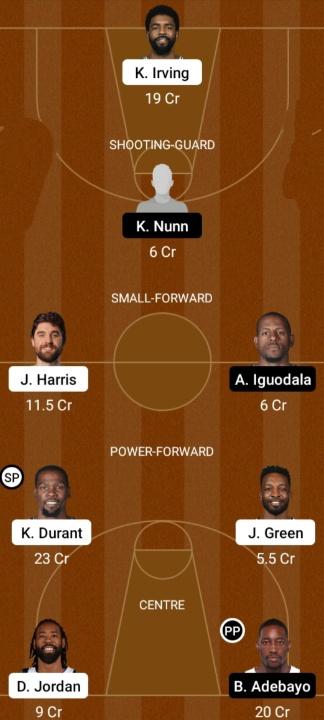 NBA Team Prediction, Dream11, Linupe,Key Players,MPL, MyFab11, Dream11,