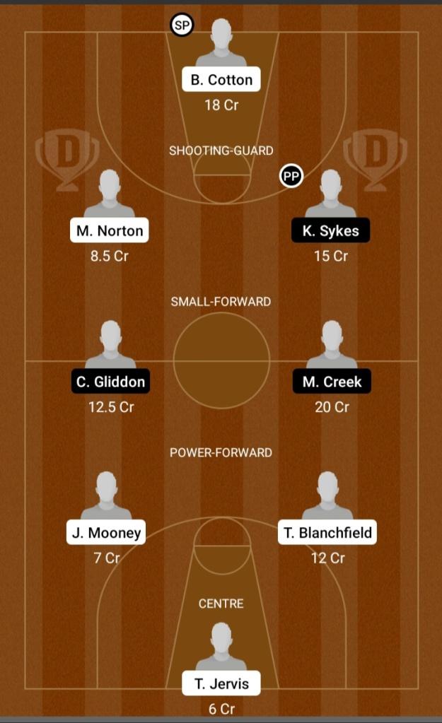 Dream11, Dream11 Prediction, Basketball, Australian Basketball League, Linupes