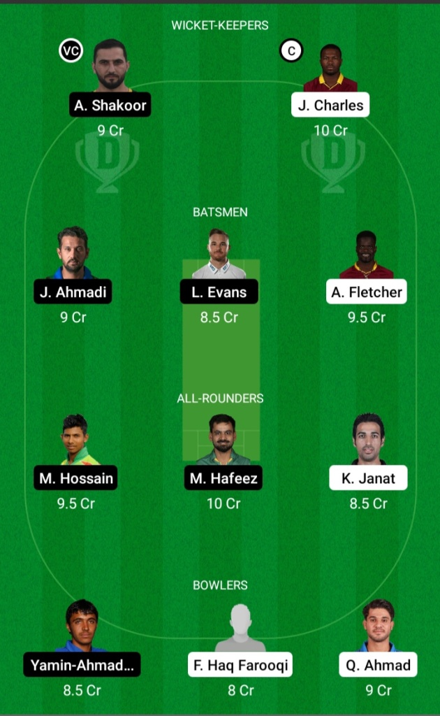 Abu Dhabi T10 League, Dream11, Dream11 Team Prediction, Today Team Prediction, Playing11,Key Players, Small League, Proteammaker