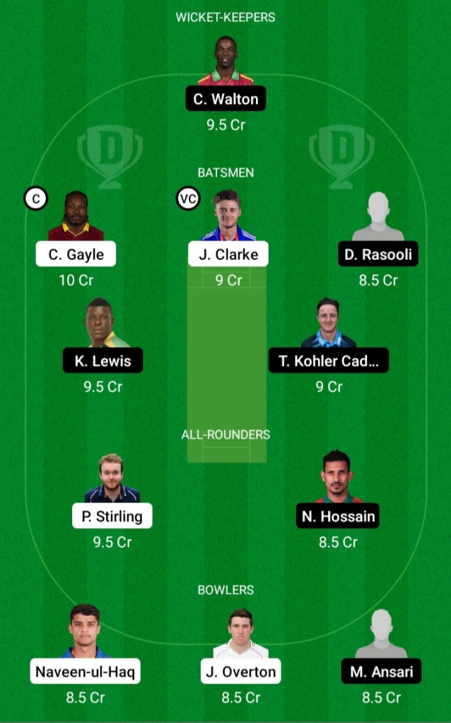 Dream11, Dream11 Team Prediction, Team Suggestion, Team Prediction, Team Squad,