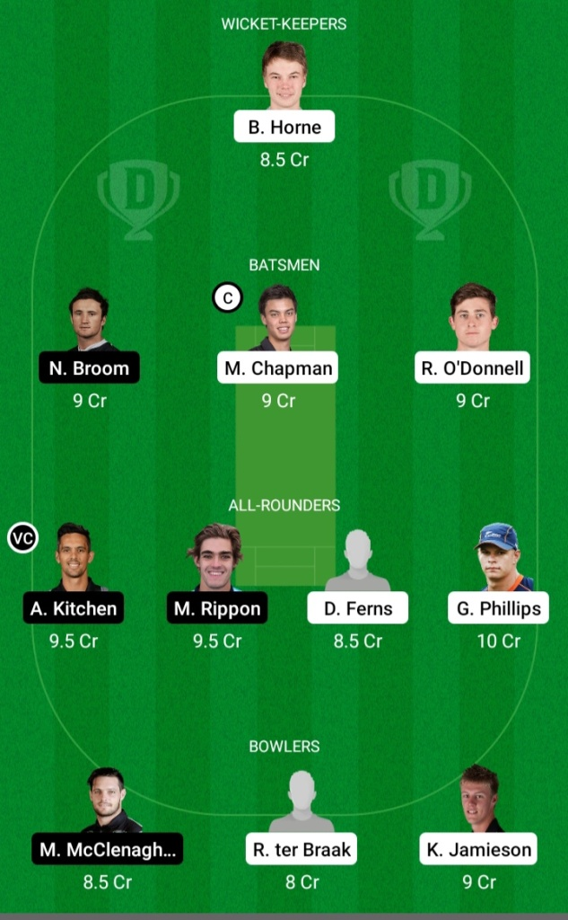 Dream11, Dream11 Prediction, Today Team Prediction,Key Players, Playing11, Linupes, Super Smash T20, Cricket Prediction, Football Prediction, Basketball Prediction
