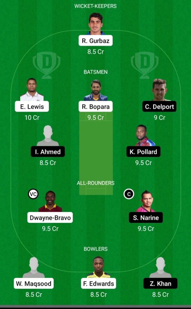 Dream11, Team Prediction, Team Suggestion, Today Team Prediction,Key Players, Team Squad, Playing11, News, Batting Order, Betting Tips, Fantasy Tips, Today Diesel Price