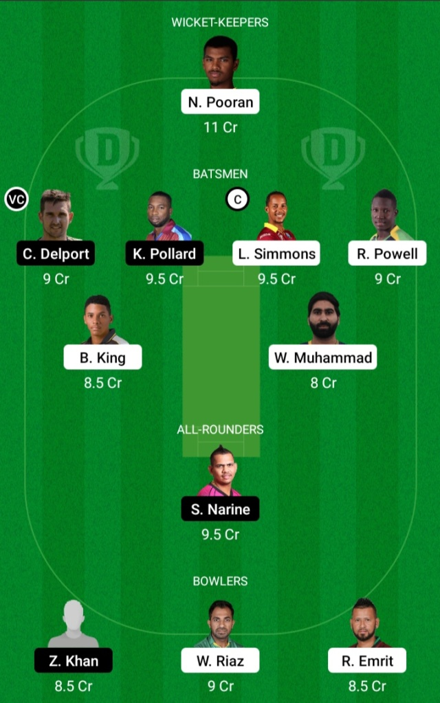 Dream11, Team Prediction, Team Suggestion, team Squad, Today Team Prediction, Cricket Fantasy, Betting Tips, Proteammaker,CricTracker, Playing11, Batting Order, Fantasy Tips, Cricket, Basketball, Football, Today Petrol price