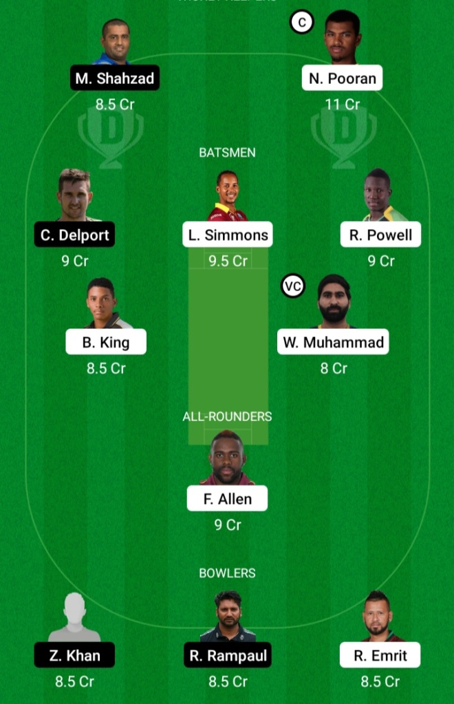 Dream11, Team Prediction, Team Suggestion, team Squad, Today Team Prediction, Cricket Fantasy, Betting Tips, Proteammaker,CricTracker, Playing11, Batting Order, Fantasy Tips, Cricket, Basketball, Football, Today Petrol price,