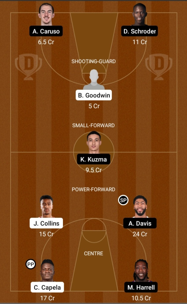 ATL vs LAL Dream11 Prediction | LAL vs ATL Dream11 Prediction | NBA 2020-21 | Dream Team | Today Match Prediction | Live Score | Live Streaming | Key Players | Linupes | Team Suggestion | Team Squad | Fantasy Tips | News |
