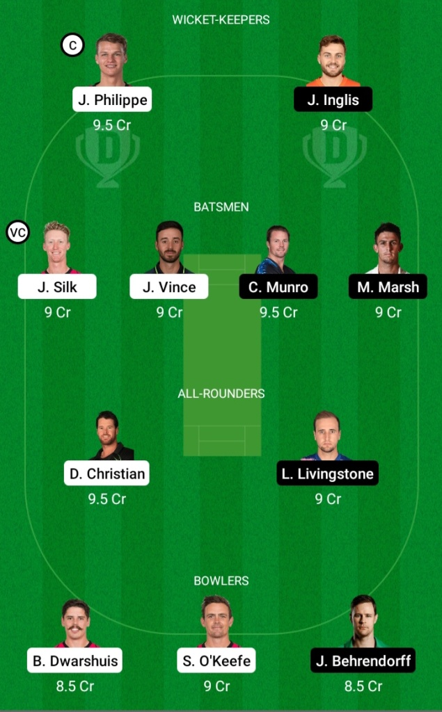 SIX vs SCO Dream11 Prediction | SCO vs SIX Dream11 Prediction | KFC Big Bash League T20 2021 | Final | Dream Team | Today Match Prediction | Live Score | Live Streaming | Playing11 | Key Players | Team Squad | Team Suggestion | Fantasy Tips |