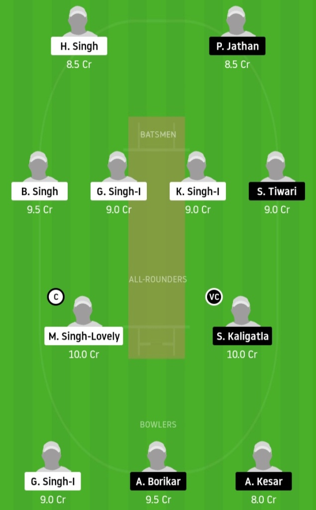 MIB vs FTH Dream11 Prediction | FTH vs MIB Dream11 Prediction | ECS T10 Barcelona 2021 | 1st Match | Dream Team | Today Match Prediction | Live Score | Live Streaming | Key Players | Team Squad | Playing11 | Team Suggestion | Fantasy Tips | News |