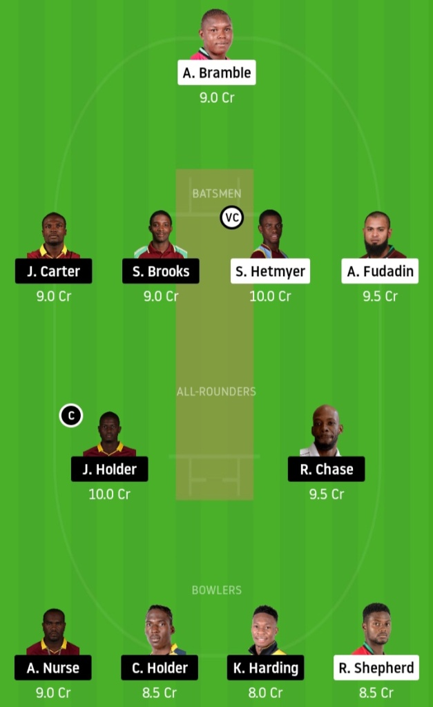 GUY vs BAR Dream11 Prediction | BAR vs GUY Dream11 Prediction | West Indies ODD 2021 | 2nd Match | Dream Team | Today Match Prediction | Dream11 Team Suggestion | Live Score | Live Streaming | Key Players | Playing11 | Fantasy Tips | News |