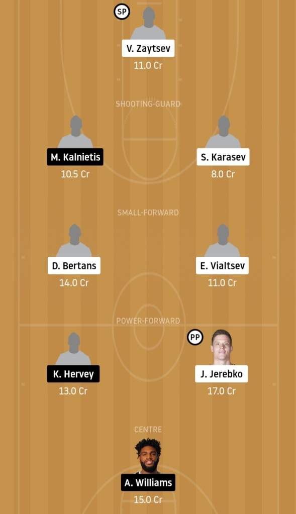 KHM vs KRA Dream11 Prediction | KRA vs KHM Dream11 Prediction | Russian Basketball League 2021 |Dream Team | Today Match Prediction | Live Score | Live Streaming | Key Players | Linupes | Dream11 | Fantasy Tips | News |