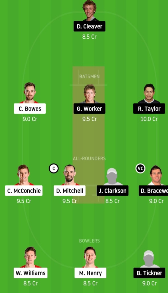 Dream11, Dream11 Prediction, Dream11 Team Suggestion, Playing11,key players, team Squad, betting tips, batting order,