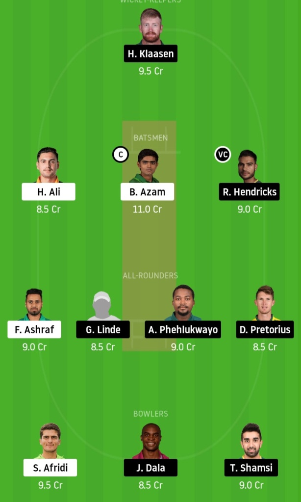 Today Team Prediction, Playing11,Key PlayersBAN vs WI Dream11 Prediction | WI vs BAN Dream11 Prediction | Bangladesh vs West Indies Test 2021 | 1st Match | Dream Team | Today Match Prediction | Live Score | Live Streaming | Playing11 | Team Squad | Team Suggestion | Fantasy Tips | News |