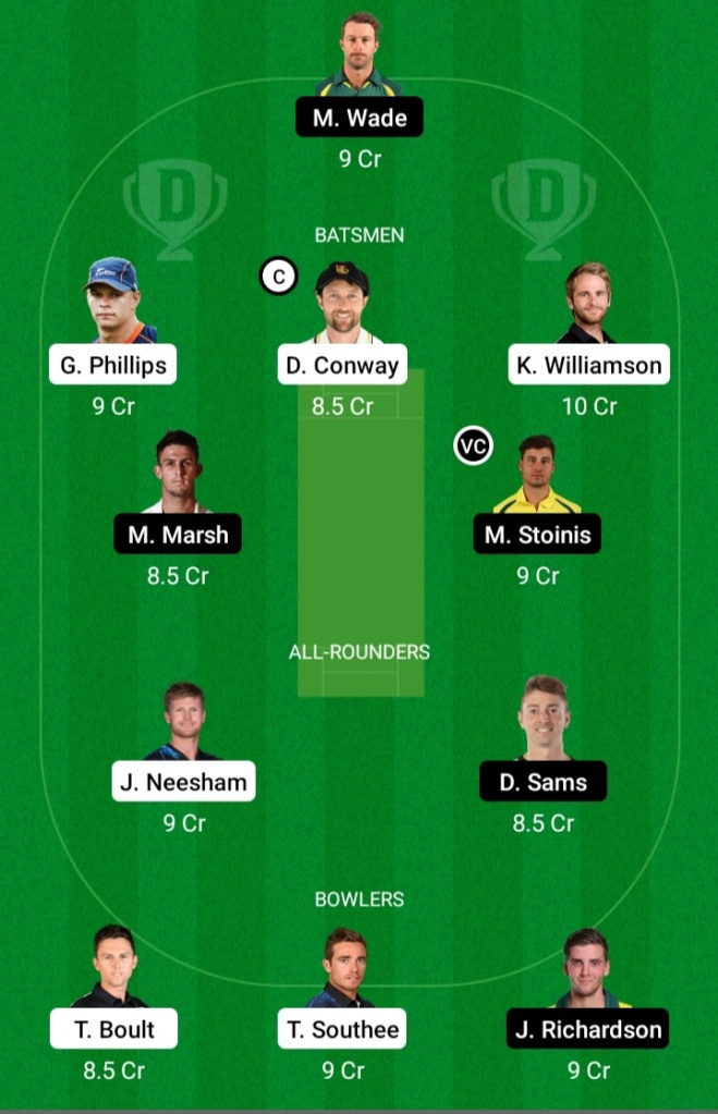 NZ vs AUS Dream11 Prediction | AUS vs NZ Dream11 Prediction | New Zealand v Australia T20I | 2nd T20I Match | Dream Team | Today Match Prediction | Live Score | Live Streaming | Key Players | Playing11 | Team Squad | Team Suggestion | Pitch Report | Weather Report | News | Fantasy Tips |