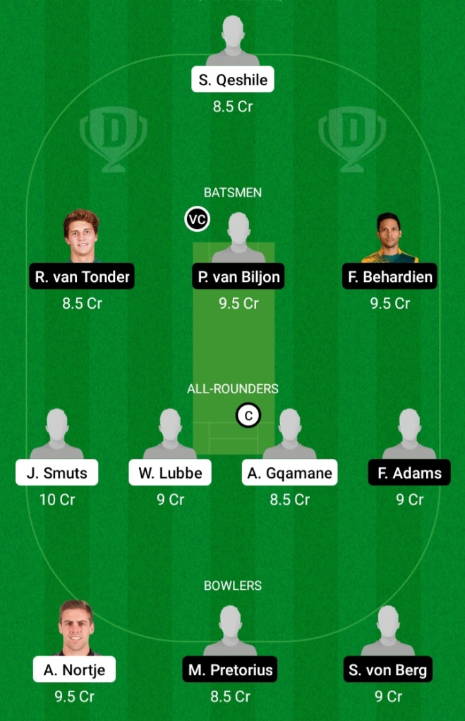 WAR vs CC Dream11 Prediction | CC vs WAR Dream11 Prediction | South African T20 Challenge 2021 | Match 9th | Dream Team | Today Match Prediction | Live Score | Live Streaming | Playing11 | Key Players | Team Squad | Team Suggestion | News | Fantasy Tips |