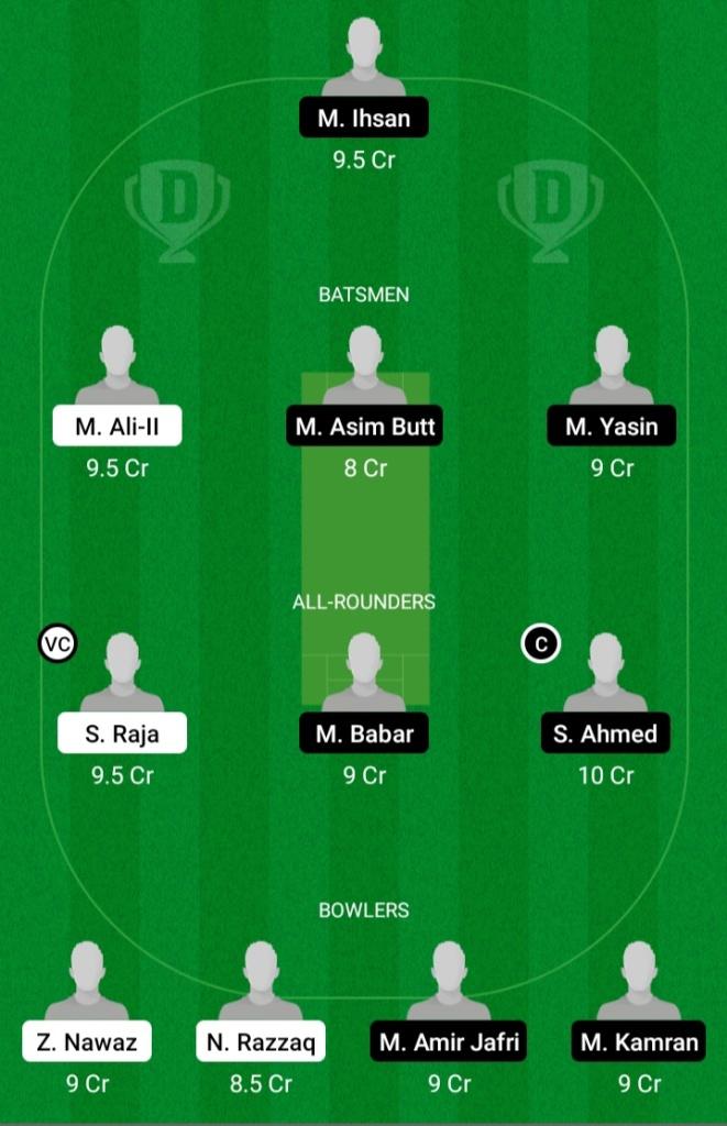 PAK vs PIC Dream11 Prediction | PIC vs PAK Dream11 Prediction | ECS T10 Barcelona 2021 | Match 6th | Dream Team | Today Match Prediction | Live Score | Live Streaming | Key Players | Playing11 | Team Squad | Team Suggestion | Fantasy Tips | News |