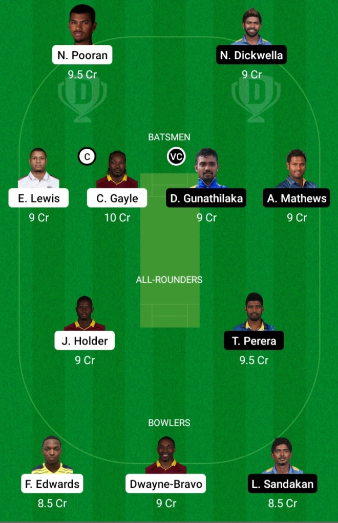 WI vs SL Dream11 Prediction | SL vs WI Dream11 Prediction | West Indies vs Sri Lanka T20I 2021 | 1st Match | Dream Team | Today Match Prediction | Live Score | Live Streaming | Team Squad | Playing11 | Key Players | Fantasy Tips | News | Team Suggestion |