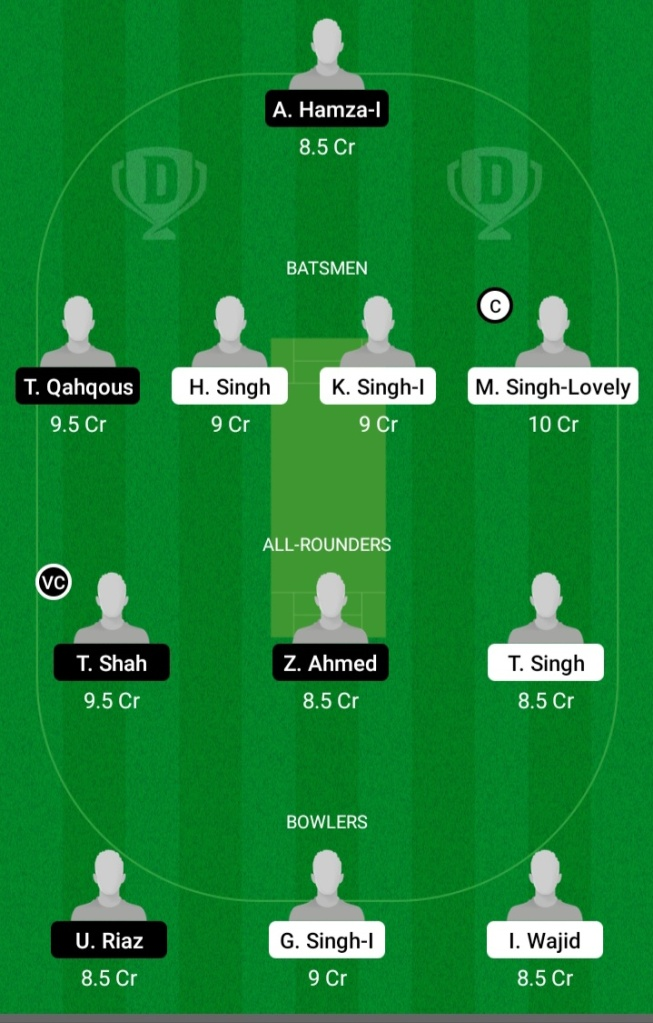 MIB vs FTH Dream11 Prediction | FTH vs MIB Dream11 Prediction | ECS T10 Barcelona 2021 | 1st Match | Dream Team | Today Match Prediction | Live Score | Live Streaming | Key Players | Team Squad | Playing11 | Team Suggestion | Fantasy Tips | News |