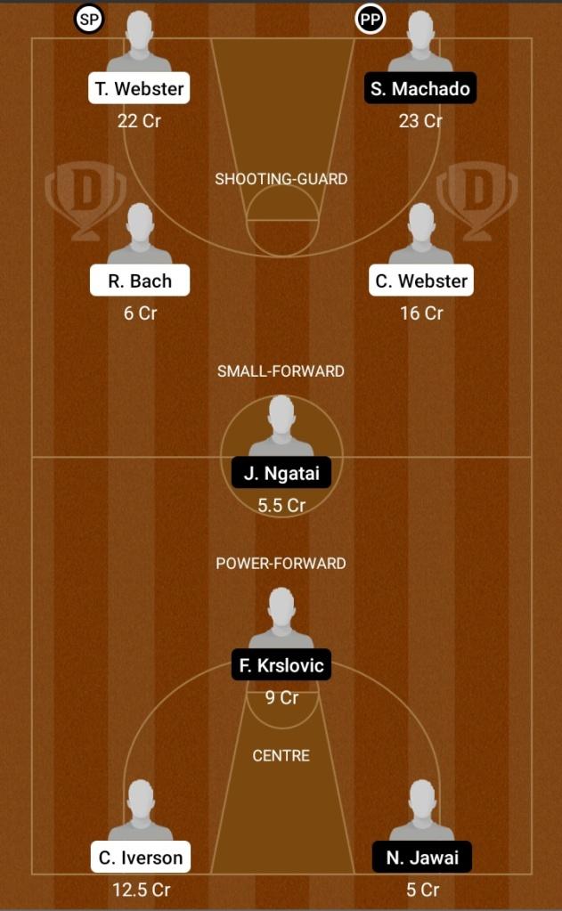 CTP vs NZB Dream11 Prediction | NZB vs CTP Dream11 Prediction | Australian Basketball League 2021 | Dream Team | Today Match Prediction | Live Score | Live Streaming | Key Players | Team Squad | Linupes |