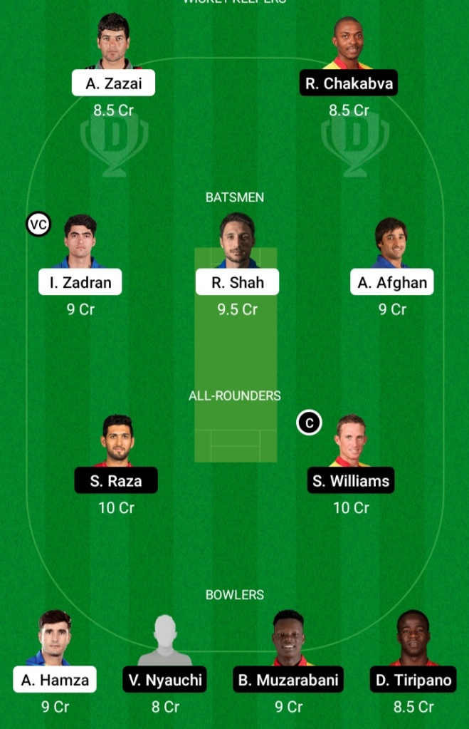 ISL vs QUE Dream11 Prediction | QUE vs ISL Dream11 Prediction | Super League T20 | 12th Match |Dream Team | Today Match Prediction | Live Score | Live Streaming | Playing11 | Key Players | Team Suggestion | Fantasy Tips |