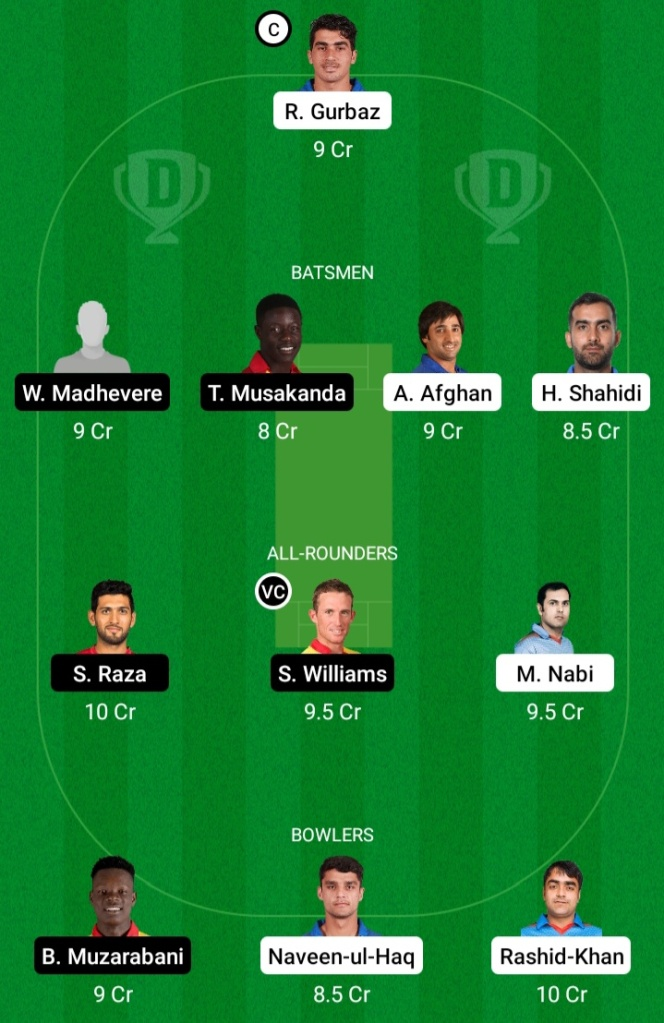 AFG vs ZIM Dream11 Prediction, ZIM vs AFG Dream11 Prediction, AFG vs ZIM T20I 2021, Match 1, Playing11,Key Players,Team Squad, Dream Team Prediction, Today Match Prediction, Fantasy Tips, Betting Tips, Afghanistan vs Zimbabwe T20I 2021, Dream11 Prediction, Pitch Report, Weather Report,Live Score, Live Streaming, Team Suggestion, AFG vs ZIM Today Team Prediction,