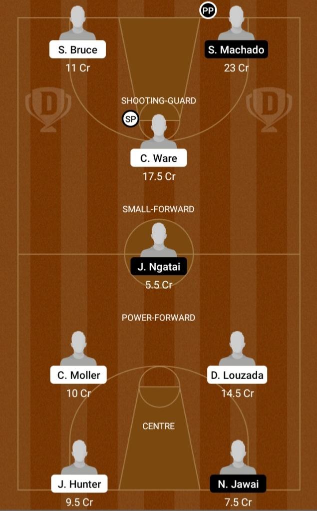 ADL vs SK Dream11 Prediction | SK vs ADL Dream11 Prediction | Australian Basketball League 2020-21| Dream Team | Today Match Prediction | Live Score | Live Streaming | Key Players | Linupes |