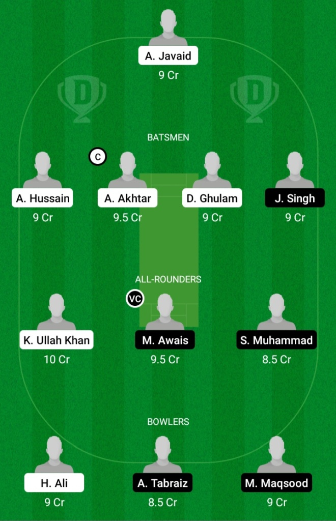 BAP vs KIN-XI Dream11 Prediction, KIN-XI vs BAP Dream11 Prediction, FanCode ECS T10 Bologna 2021, Match 1, Playing11,Key Players,Team Squad, Dream Team Prediction, Today Match Prediction, Fantasy Tips, Betting Tips, ECS T10 Bologna, Dream11 Prediction, Pitch Report, Weather Report,Live Score, Live Streaming, Team Suggestion, BAP vs KIN-XI ECS T10 Bologna, BAP vs KIN-XI Today Team Prediction,