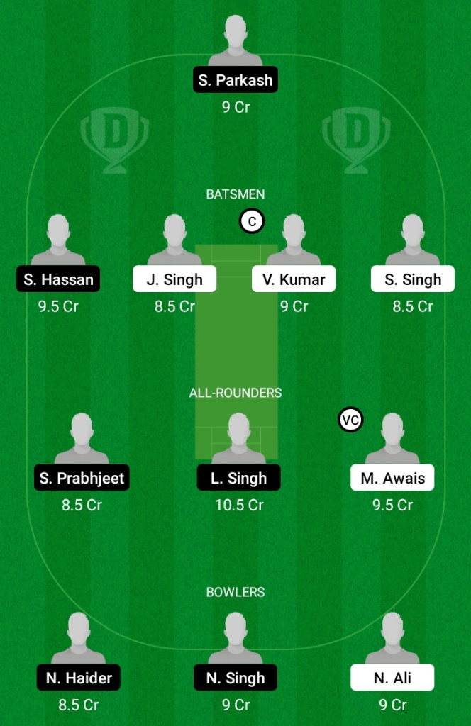 KIN-XI vs CRS Dream11 Prediction, CRS vs KIN-XI Dream11 Prediction, FanCode ECS T10 Bologna 2021, Match 15th, Playing11, Key Players, Team Squad, Dream Team Prediction, Today Match Prediction, Fantasy Tips, Betting Tips, ECS T10 Bologna, Dream11 Prediction, Pitch Report, Weather Report, Live Score, Live Streaming, Team Suggestion,