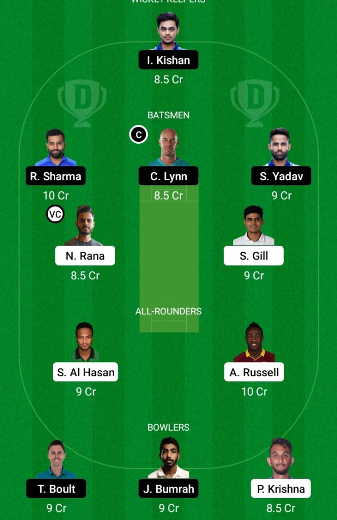 Kolkata Knight Riders vs Mumbai Indians, KOL vs MI Dream11 Team Prediction, MI vs KOL Dream11 Prediction, KKR vs MI Dream11 Prediction, Pitch Report, IPL Team Squad, Playing11, Key Players, Captaincy Options, Small League Team, IPL 2021, Live Score, Live Match, IPL Match Preview, Fantasy Tips, IPL 2021, Today Team Prediction, Grand League Team,  Dream11, Today IPL Team,