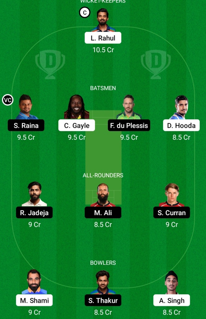 Punjab Kings vs Chennai Super Kings , PBKS vs CSK Dream11 Team Prediction, CSK vs PBKS Dream11 Prediction, Pitch Report, Team Squad, Playing 11, Key Players, Captaincy Options, Small League Team, IPL 2021, Dream11, Live Score, Live Match, IPL Match Preview, Fantasy Tips, PBKS vs CSK IPL 2021, PBKS vs CSK Today Team Prediction, Grand League Team, PBKS vs CSK Today IPL Team,