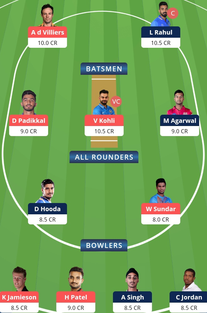 Punjab Kings vs Royal Challengers Bangalore , PBKS vs RCB Dream11 Team Prediction, RCB vs PBKS Dream11 Prediction, Pitch Report, Team Squad,  Playing11, Key Players, Captaincy Options, Small League Team, IPL 2021, Live Score, Live Match, IPL Match Preview, Fantasy Tips, PBKS vs RCB IPL 2021, PBKS vs BLR Today Team Prediction, Grand League Team, Dream11, Today IPL Team, Batting Order, PBKS vs RCB, BLR vs PBKS